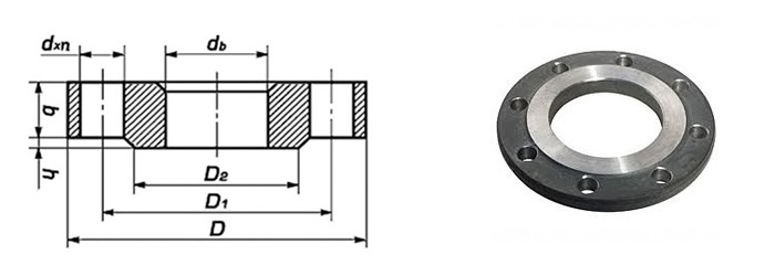 Фланцы стальные плоские приварные из углеродистой стали (ст.20) Ру 0,6 МПа (6кгс/см2)