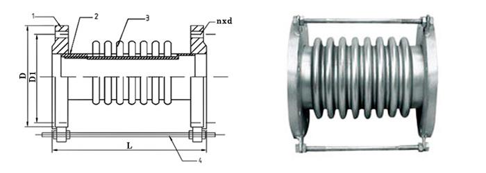 Компенсатор осевой стальной фланцевый Ру 16