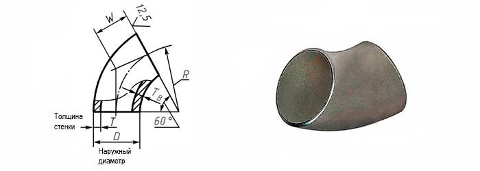 Отвод стальной 60 градусов ГОСТ 17375-2001 наружный диаметр 273 мм Ду 250