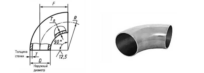 Отвод стальной 90 градусов ГОСТ 17375-2001 наружный диаметр 108 мм Ду 100