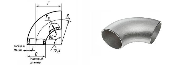 Отвод нержавеющий 90 градусов ГОСТ 17375-2001 наружный диаметр 108 мм Ду 100