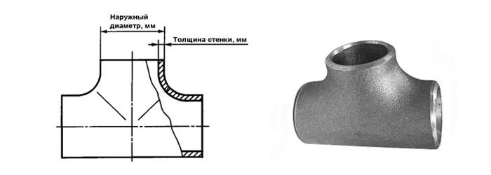 Тройник стальной равнопроходной ГОСТ 17376-2001 наружный диаметр 273 мм Ду 250