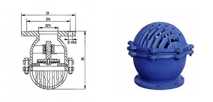 Клапан обратный чугунный приемный подъемный (Ру 0,25 МПа) фланцевый 16ч42р