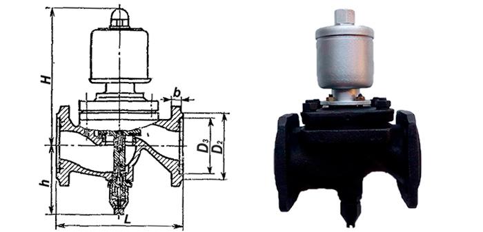 Вентиль 15кч888р СВМ с электромагнитным приводом фланцевый