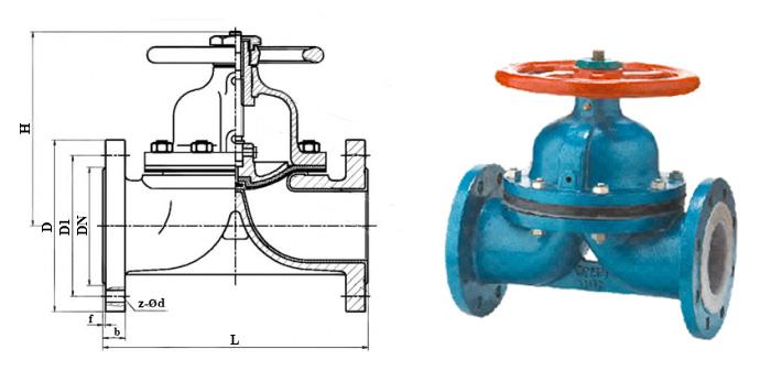 Вентиль стальной мембранный футерованный фторопластом фланцевый Ру 10