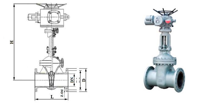 Задвижка стальная литая (Ру 2,5 МПа) в комплекте с электроприводом фланцевая 30с964нж (30с999нж)