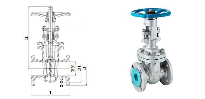 Задвижка стальная литая (Ру 2,5 МПа) ручная фланцевая 30с64нж (30с99нж)