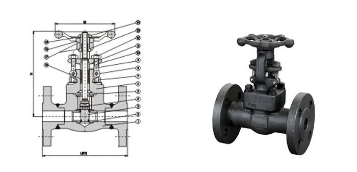 Задвижка стальная кованая (Ру 15,0-25,0 МПа) ручная фланцевая 31лс77нж