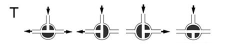 Шарове краны T типа
